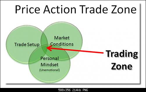 اضغط على الصورة لعرض أكبر  الاســـم:trading-zone.png المشاهدات:331 الحجـــم:213.9 كيلوبايت الرقم:520686