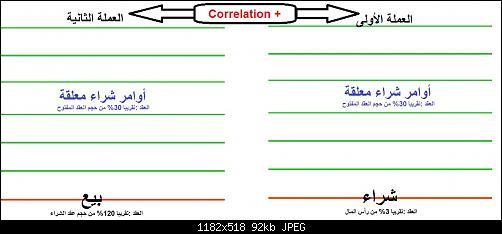 اضغط على الصورة لعرض أكبر  الاســـم:chart 1.jpg المشاهدات:528 الحجـــم:91.8 كيلوبايت الرقم:305739