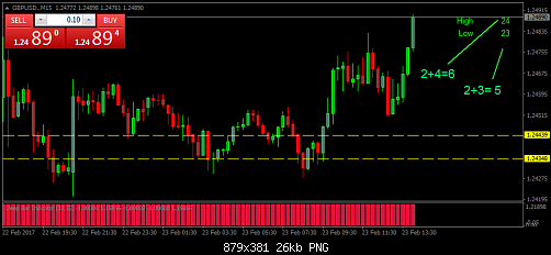 اضغط على الصورة لعرض أكبر  الاســـم:gbpusd-m15-trading-point-of.png المشاهدات:37 الحجـــم:26.1 كيلوبايت الرقم:465657