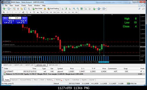 اضغط على الصورة لعرض أكبر  الاســـم:gbpusd-m30-trading-point-of-3.png المشاهدات:48 الحجـــم:113.3 كيلوبايت الرقم:465734
