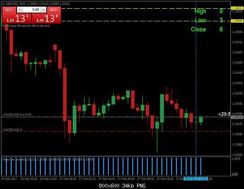 اضغط على الصورة لعرض أكبر  الاســـم:gbpusd-m30-trading-point-of.png المشاهدات:23 الحجـــم:33.5 كيلوبايت الرقم:465736
