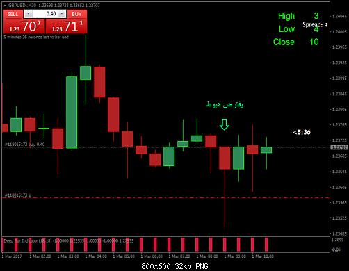 اضغط على الصورة لعرض أكبر  الاســـم:gbpusd-m30-trading-point-of.png المشاهدات:10 الحجـــم:32.4 كيلوبايت الرقم:465779