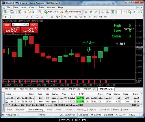 اضغط على الصورة لعرض أكبر  الاســـم:gbpusd-m30-trading-point-of-5.png المشاهدات:15 الحجـــم:120.0 كيلوبايت الرقم:465787