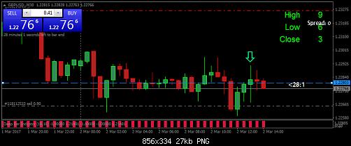 اضغط على الصورة لعرض أكبر  الاســـم:gbpusd-m30-trading-point-of-2.png المشاهدات:19 الحجـــم:26.9 كيلوبايت الرقم:465815