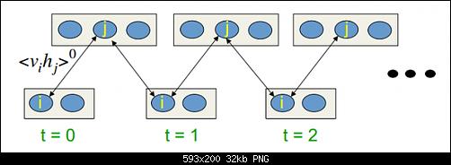 اضغط على الصورة لعرض أكبر  الاســـم:Fig10_CDk_learning_algorithm.png المشاهدات:19 الحجـــم:32.2 كيلوبايت الرقم:493155