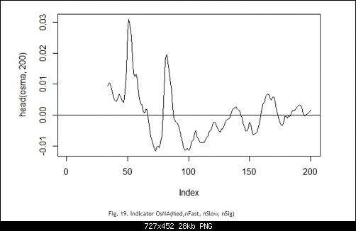 اضغط على الصورة لعرض أكبر  الاســـم:Fig. 19. Indicator OsMA(Med,nFast, nSlow, nSig).PNG المشاهدات:16 الحجـــم:28.4 كيلوبايت الرقم:493179