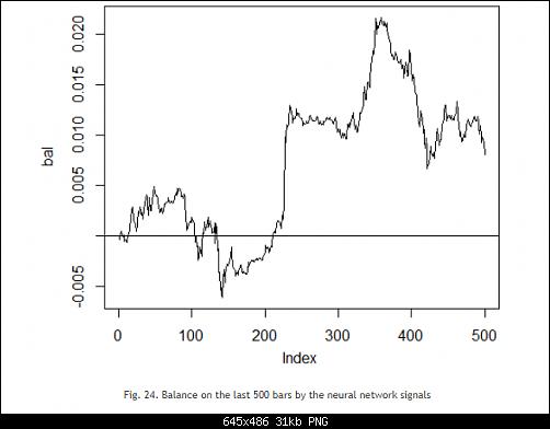 اضغط على الصورة لعرض أكبر  الاســـم:Fig. 24. Balance on the last 500 bars by the neural network signals.PNG المشاهدات:125 الحجـــم:30.8 كيلوبايت الرقم:493185