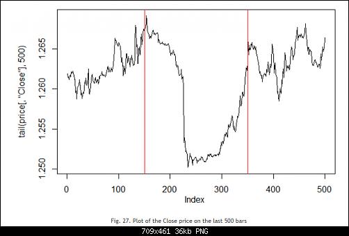 اضغط على الصورة لعرض أكبر  الاســـم:Fig. 27. Plot of the Close price on the last 500 bars.PNG المشاهدات:22 الحجـــم:35.9 كيلوبايت الرقم:493188