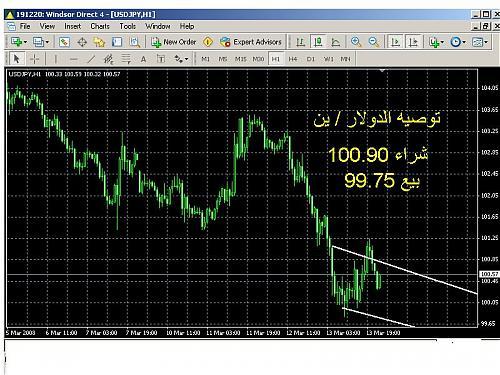 الدولار ين.JPG