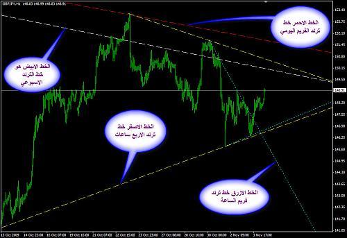 208379d1257319341t-trend.jpg