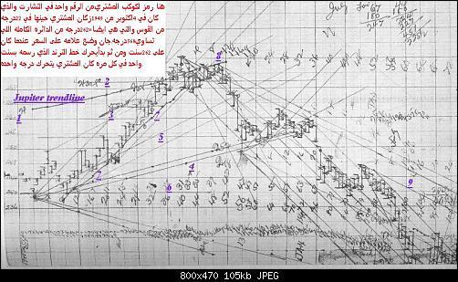 اضغط على الصورة لعرض أكبر  الاســـم:GANN1.JPG المشاهدات:1586 الحجـــم:105.1 كيلوبايت الرقم:299918