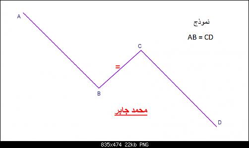 اضغط على الصورة لعرض أكبر  الاســـم:1- AB=CD.png المشاهدات:227 الحجـــم:21.9 كيلوبايت الرقم:468928
