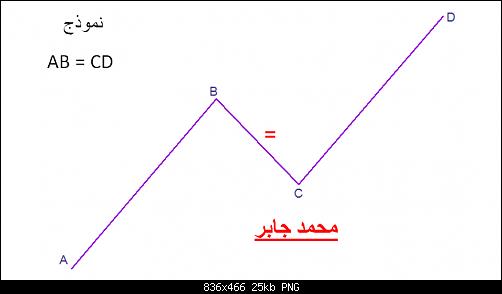 اضغط على الصورة لعرض أكبر  الاســـم:4-AB=CD.png المشاهدات:191 الحجـــم:24.8 كيلوبايت الرقم:468929