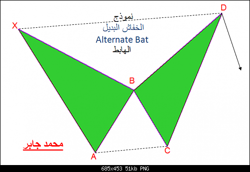 اضغط على الصورة لعرض أكبر  الاســـم:9-الخفاش البديل الهابط.png المشاهدات:160 الحجـــم:51.3 كيلوبايت الرقم:468937