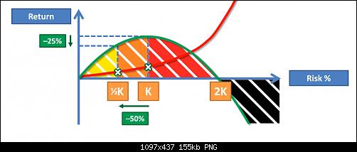 اضغط على الصورة لعرض أكبر  الاســـم:half kelly volatility.png المشاهدات:17 الحجـــم:154.8 كيلوبايت الرقم:490088