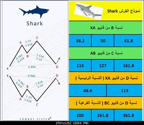 اضغط على الصورة لعرض أكبر  الاســـم:sharknum.jpg المشاهدات:8 الحجـــم:168.1 كيلوبايت الرقم:493162
