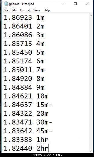 اضغط على الصورة لعرض أكبر  الاســـم:GBPAUD Balancing points.png المشاهدات:9 الحجـــم:22.1 كيلوبايت الرقم:511397