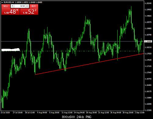 اضغط على الصورة لعرض أكبر  الاســـم:eurusd-h4-fxpro-global-markets-3.png المشاهدات:25 الحجـــم:23.7 كيلوبايت الرقم:528232