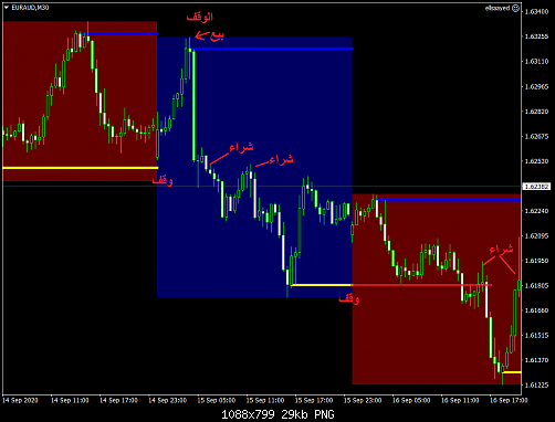euraud-m30-equiti-group-limited.png