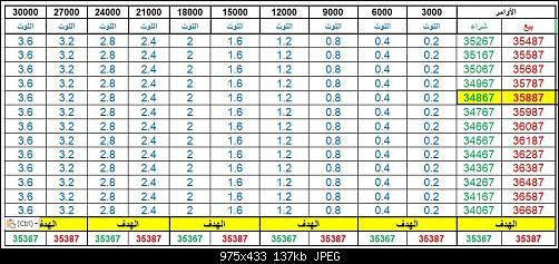اضغط على الصورة لعرض أكبر  الاســـم:الداو 7-9.JPG المشاهدات:6 الحجـــم:136.5 كيلوبايت الرقم:539142