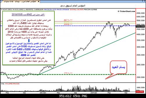 اضغط على الصورة لعرض أكبر  الاســـم:سوق دبي1.png المشاهدات:107 الحجـــم:64.7 كيلوبايت الرقم:419686