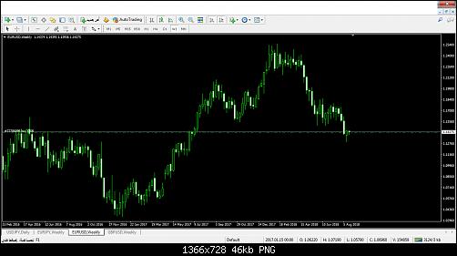 eurusd-w1-nfx-capital-vu-2.png