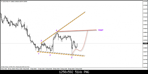 usdchf@h4.png4.png‏