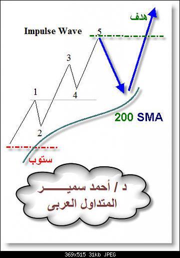اضغط على الصورة لعرض أكبر  الاســـم:Forex Trading  - Dr.Ahmed Samir 2.jpg المشاهدات:195 الحجـــم:31.1 كيلوبايت الرقم:405446