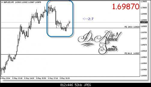 اضغط على الصورة لعرض أكبر  الاســـم:Forex Trading  - Dr.Ahmed Samir.jpg المشاهدات:141 الحجـــم:51.6 كيلوبايت الرقم:406337