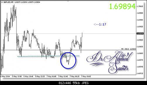 اضغط على الصورة لعرض أكبر  الاســـم:Forex Trading  - Dr.Ahmed Samir.jpg المشاهدات:127 الحجـــم:54.9 كيلوبايت الرقم:406394