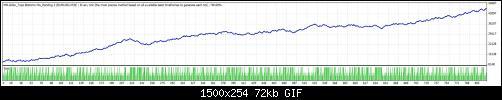 اضغط على الصورة لعرض أكبر  الاســـم:TesterGraph2.jpg المشاهدات:386 الحجـــم:71.9 كيلوبايت الرقم:277090
