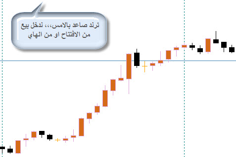 مسابقة مضارب العرب 2009: SImplE ClAsSIc ThInKIn نادي خبراء المال