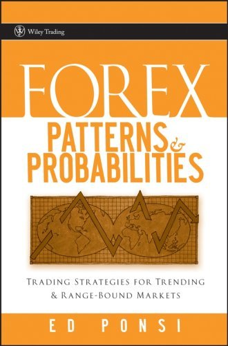 Beat the Odds in Forex Trading How to Identify and Profit